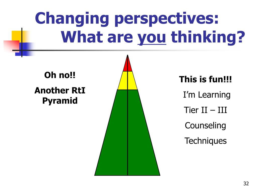 Changing perspectives: