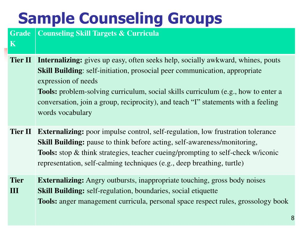 Sample Counseling Groups