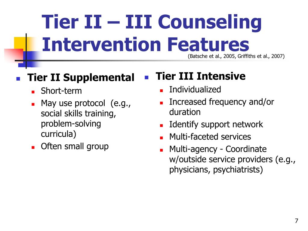 Tier II – III Counseling Intervention Features