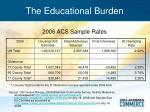 the educational burden33