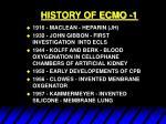 history of ecmo 1