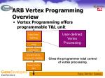 arb vertex programming overview1