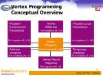 vertex programming conceptual overview