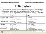tma system