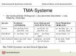tma systeme