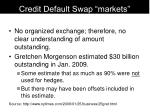 credit default swap markets