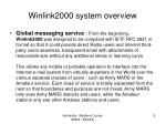 winlink2000 system overview