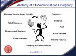 anatomy of a communications emergency3