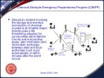 chemical stockpile emergency preparedness program csepp