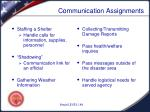 communication assignments