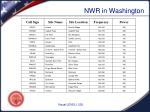 nwr in washington1