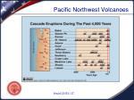 pacific northwest volcanoes