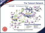 the telecom network