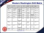 western washington eas matrix
