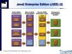 java2 enterprise edition j2ee 2