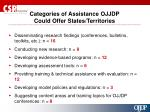 categories of assistance ojjdp could offer states territories