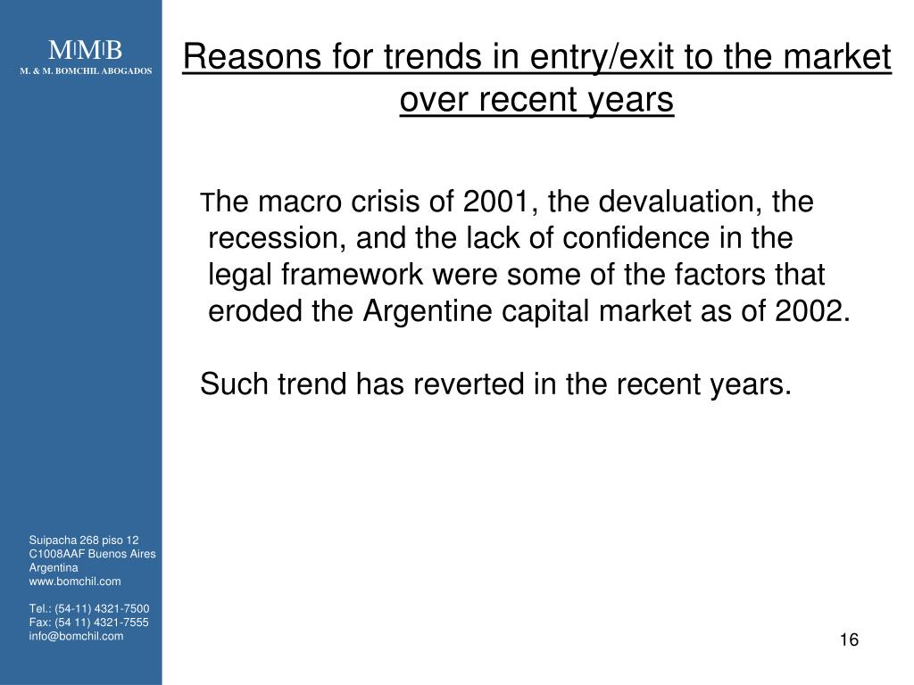 Reasons for trends in entry/exit to the market