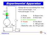 experimental apparatus19