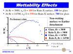 wettability effects