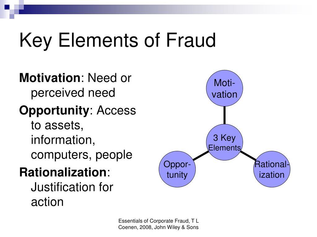 Key Elements of Fraud