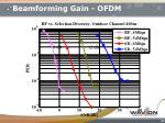 beamforming gain ofdm