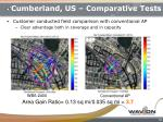 cumberland us comparative tests