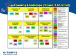 e learning landscape round 2 shortlist