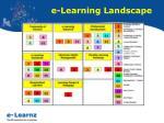 e learning landscape