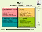 myths a balanced scorecard for elearning