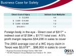 business case for safety19