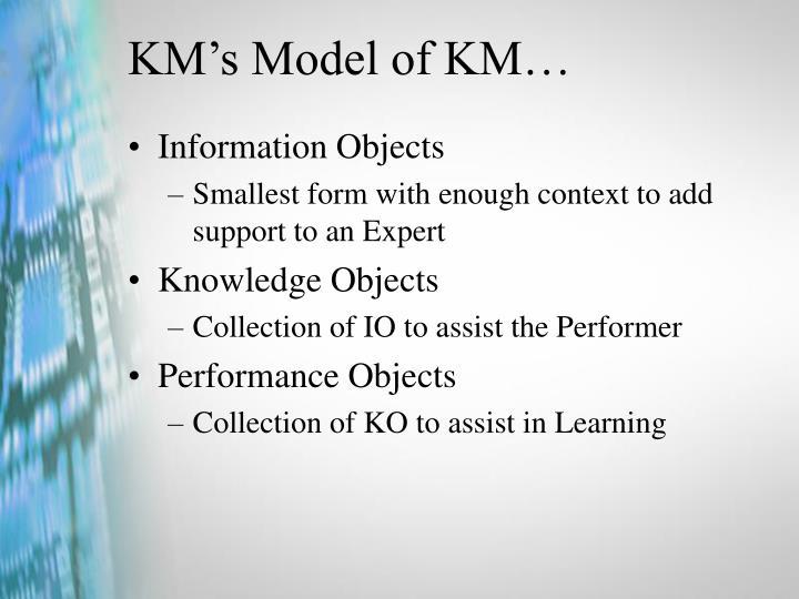 KM's Model of KM…
