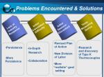 problems encountered solutions