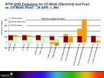 wtw ghg emissions for cd mode electricity and fuel vs cs mode fuel 20 aer il mix