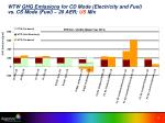 wtw ghg emissions for cd mode electricity and fuel vs cs mode fuel 20 aer us mix