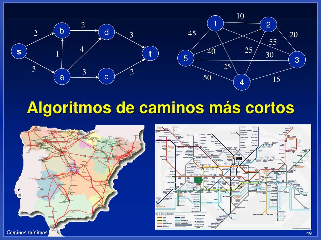 algoritmos de caminos m s cortos l.