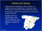 grafos con pesos