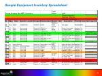 sample equipment inventory spreadsheet