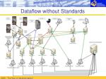 dataflow without standards