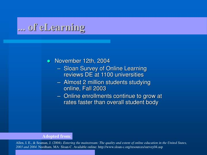 ... of eLearning