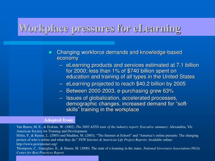 Workplace pressures for eLearning