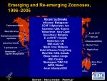 emerging and re emerging zoonoses 1996 2005