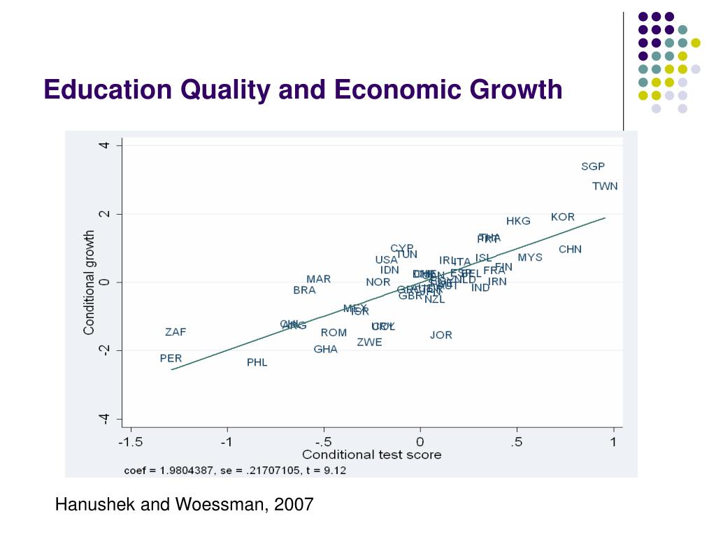 importance of expenditure on education for economic growth Development to economic growth the importance of various links in expenditures on health and education expenditure on hd-related items is strongly.