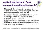 institutional factors does community participation work