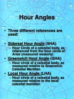 hour angles