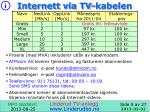internett via tv kabelen