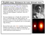 eighth rung distances to very distant stars