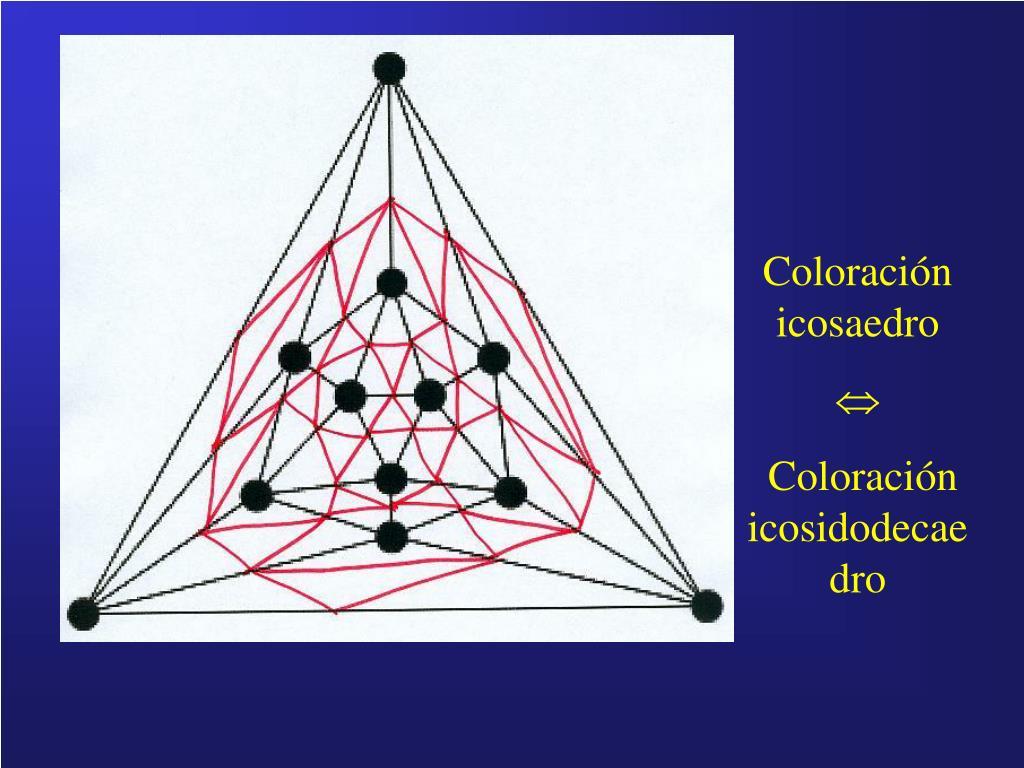 Coloración icosaedro