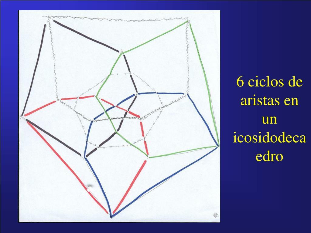 6 ciclos de aristas en un icosidodecaedro