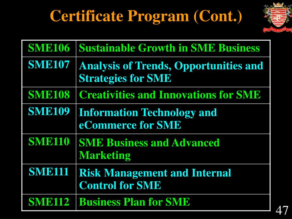 Certificate Program (Cont.)