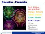 emission fireworks